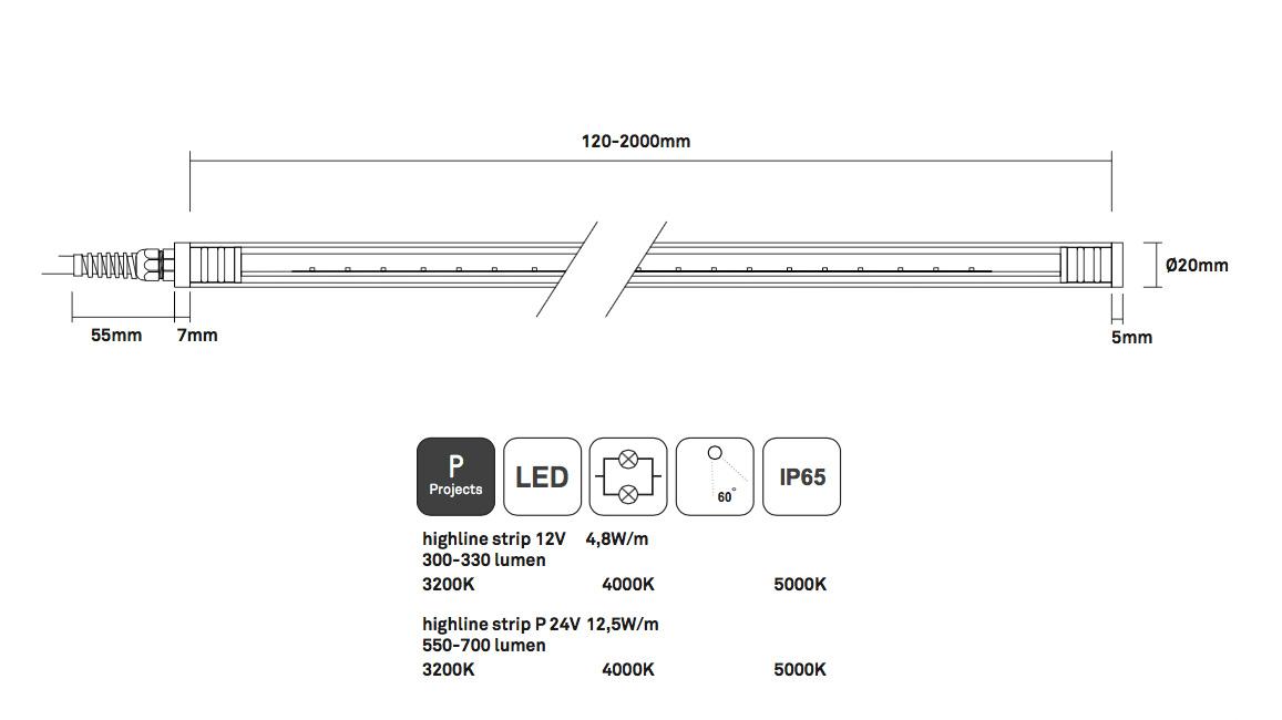 Whiteboard-Belysning LED teknisk beskrivning