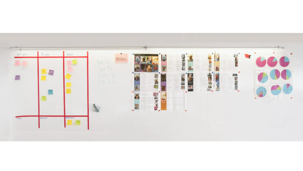 Whiteboard-Beleuchtung LED